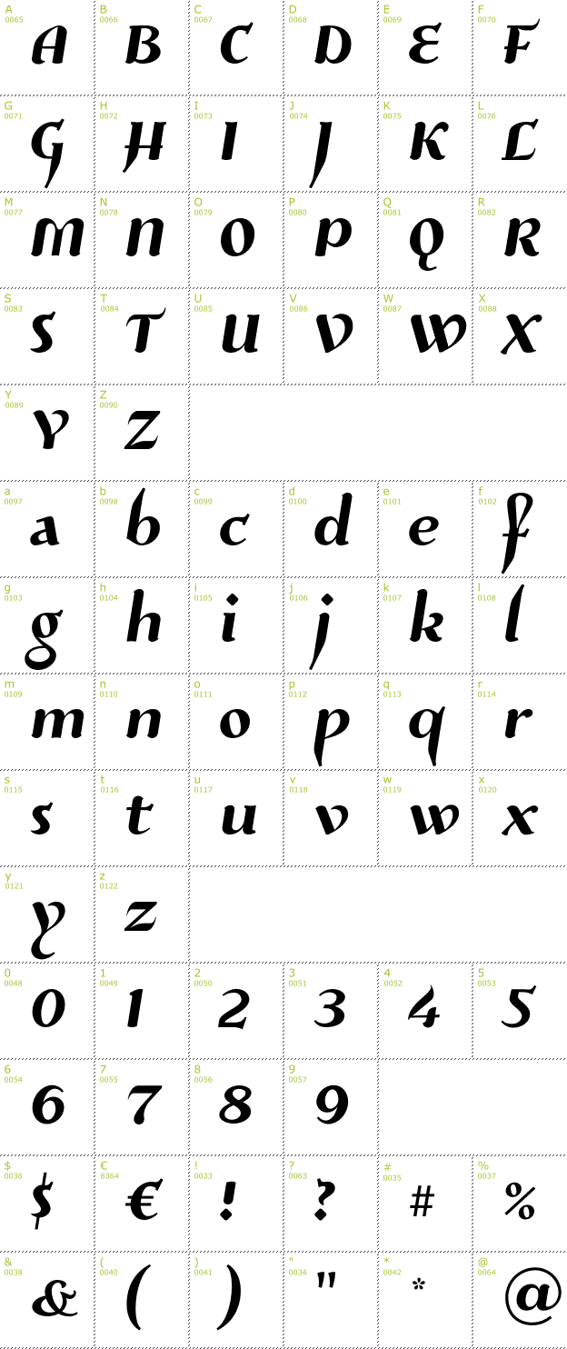 Character Mini-Map: Risaltyp font