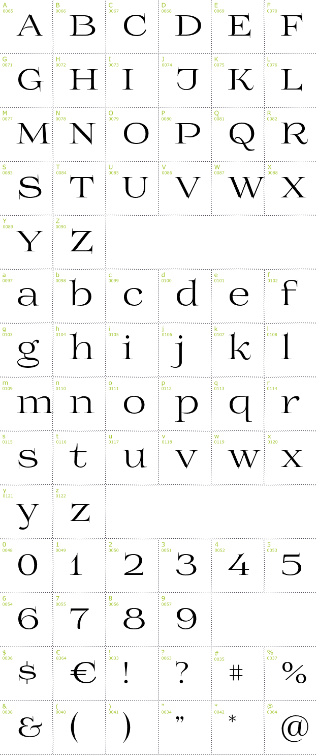 Character Mini-Map: Prida01 font