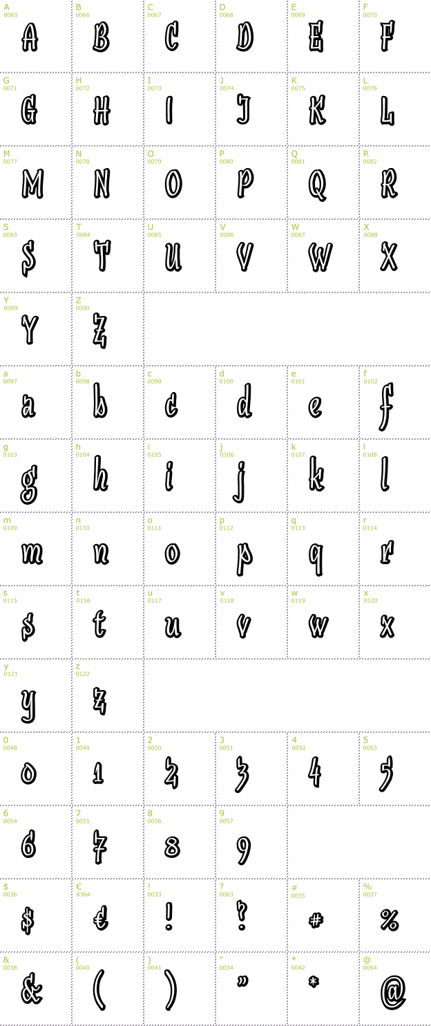Character Mini-Map: Sudegnak No2 font