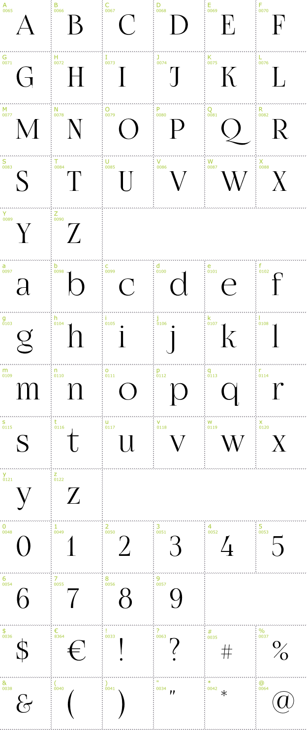 Character Mini-Map: Fogtwo No5 font