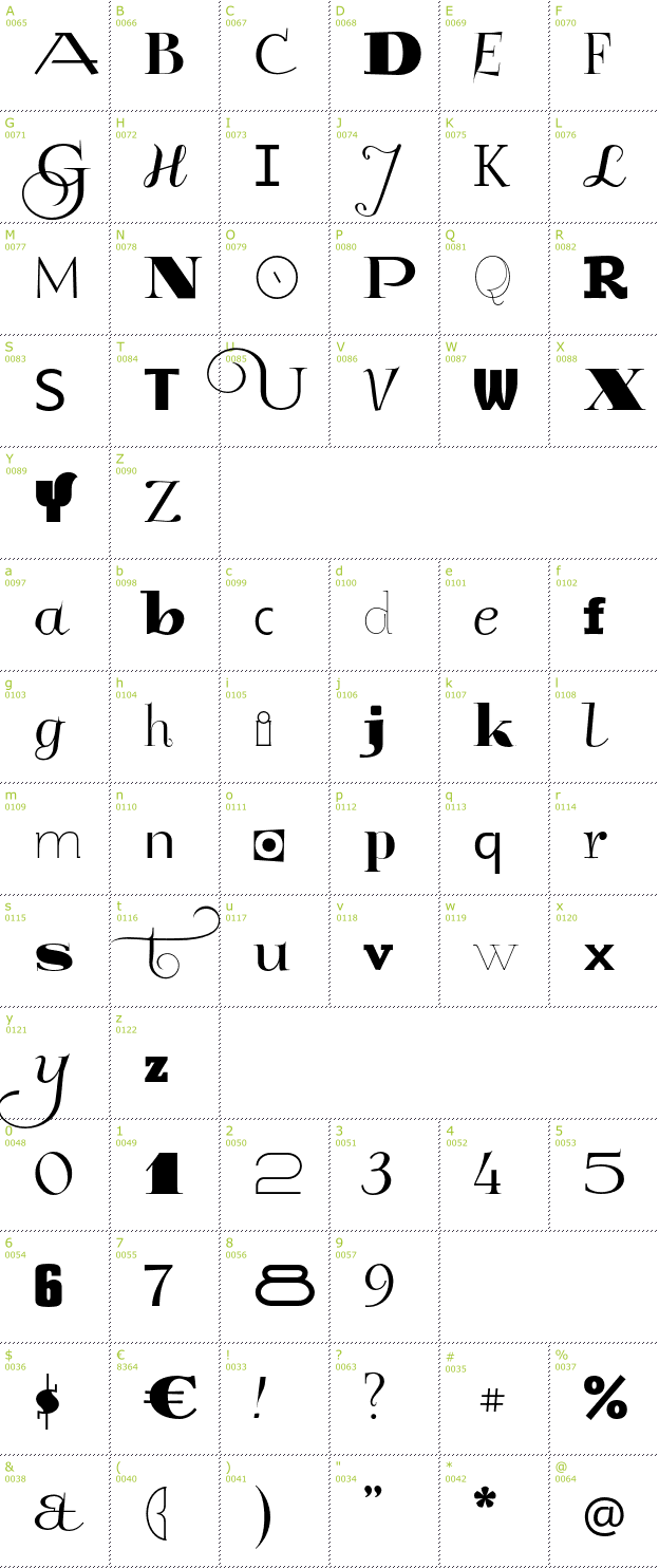 Character Mini-Map: GlukMixer font