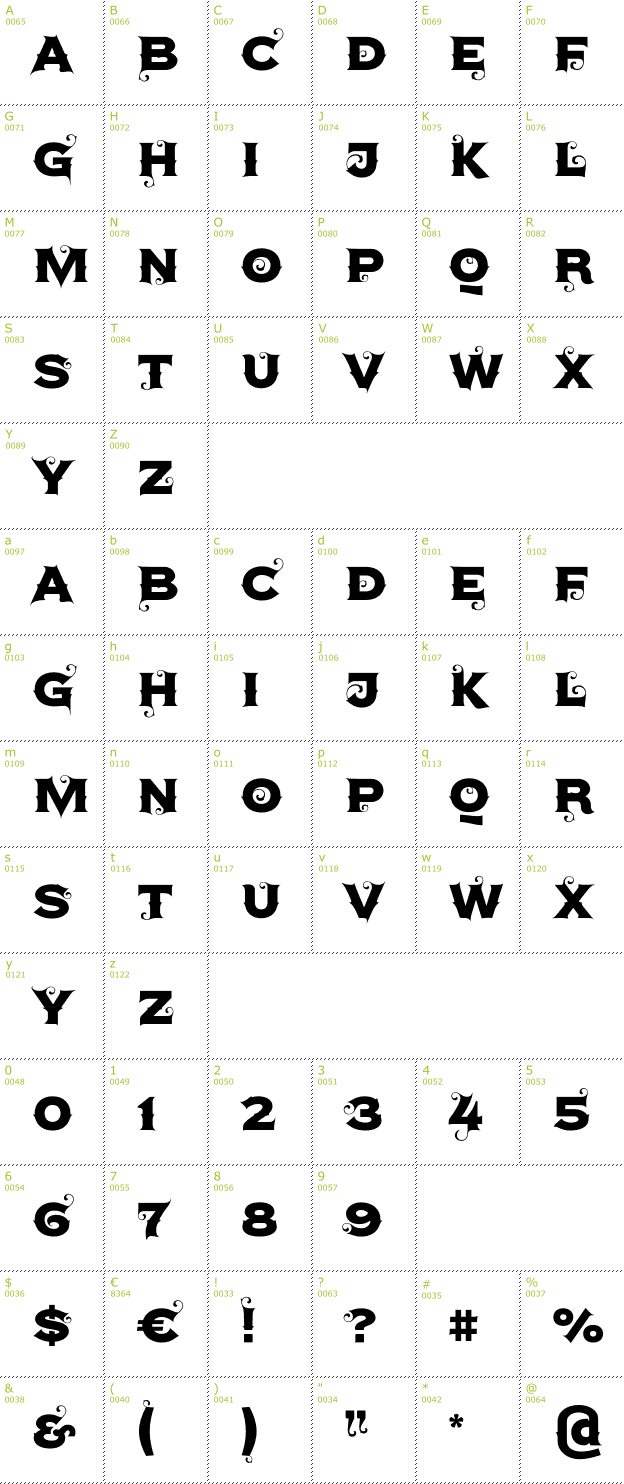 Character Mini-Map: Agreloy font