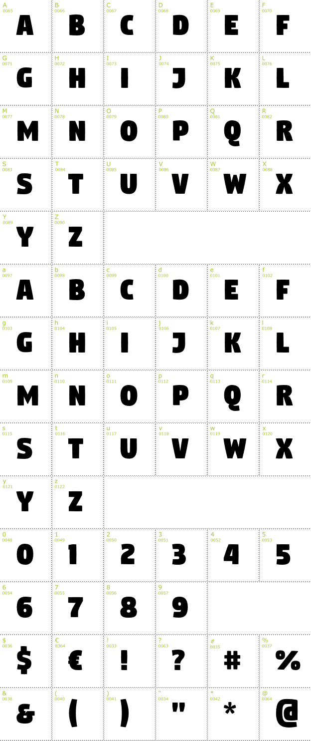 Character Mini-Map: Digitalt font