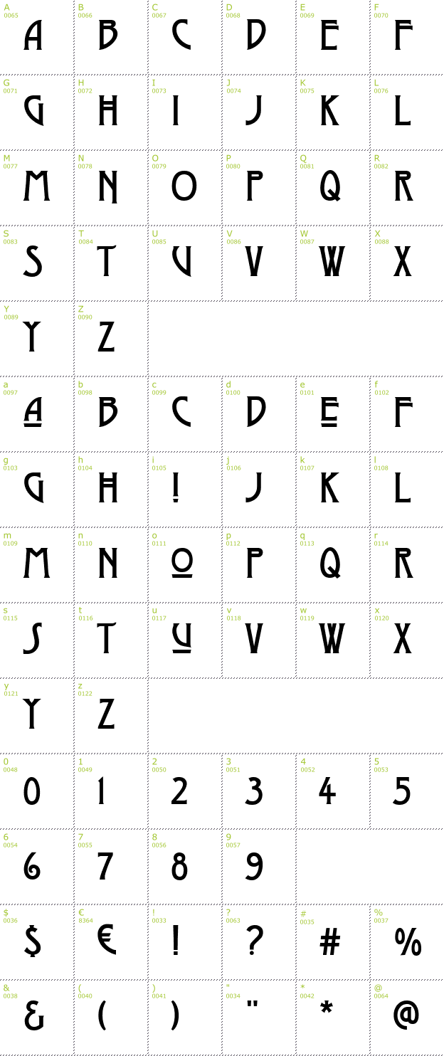 Character Mini-Map: Dyer Arts and Crafts font
