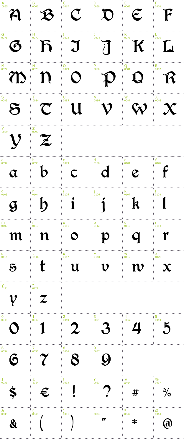 Character Mini-Map: Berry Rotunda font
