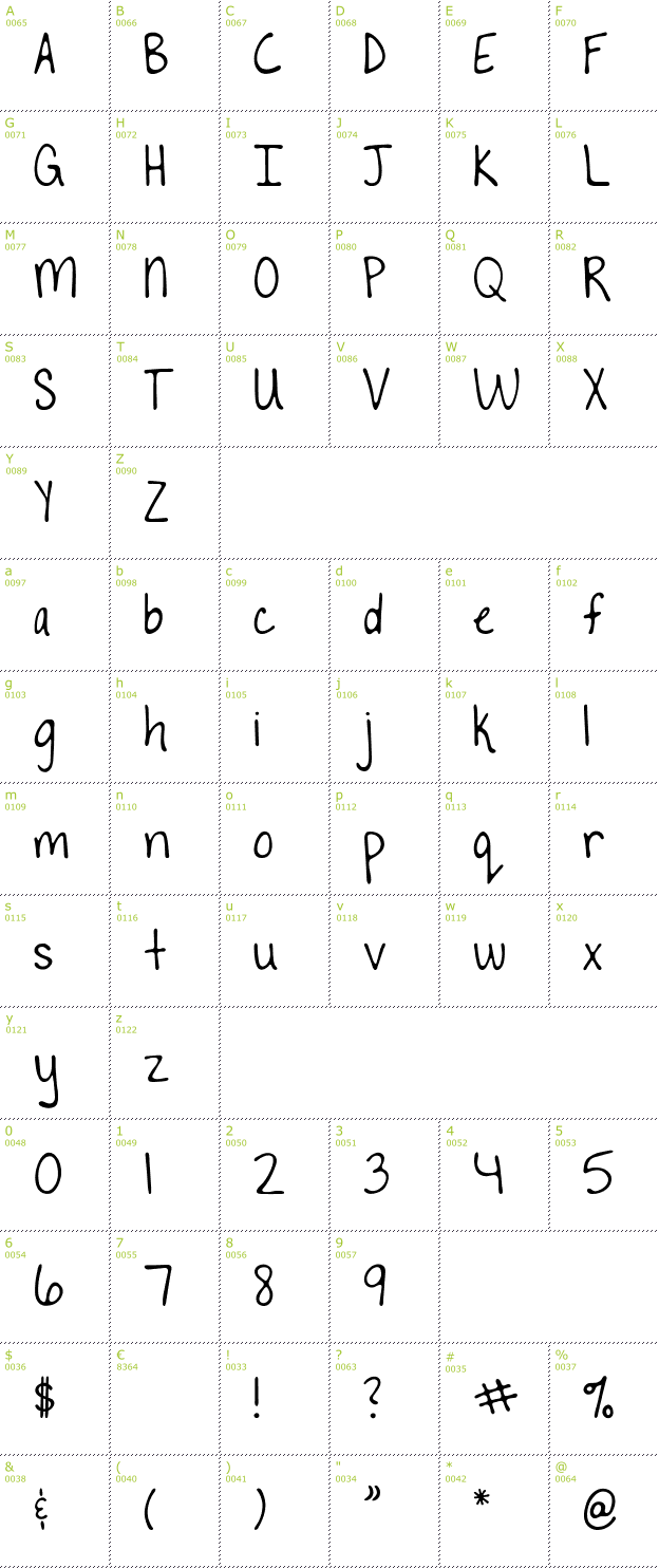Character Mini-Map: To The Point font