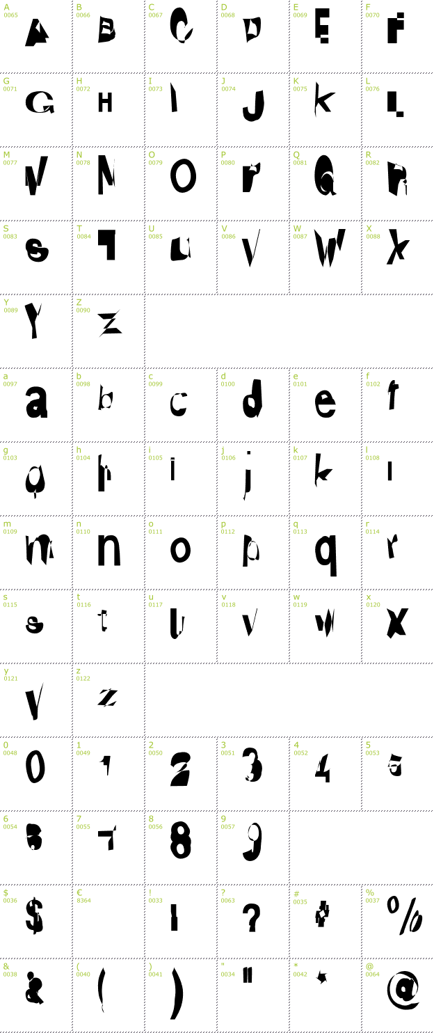 Character Mini-Map: Distraught font