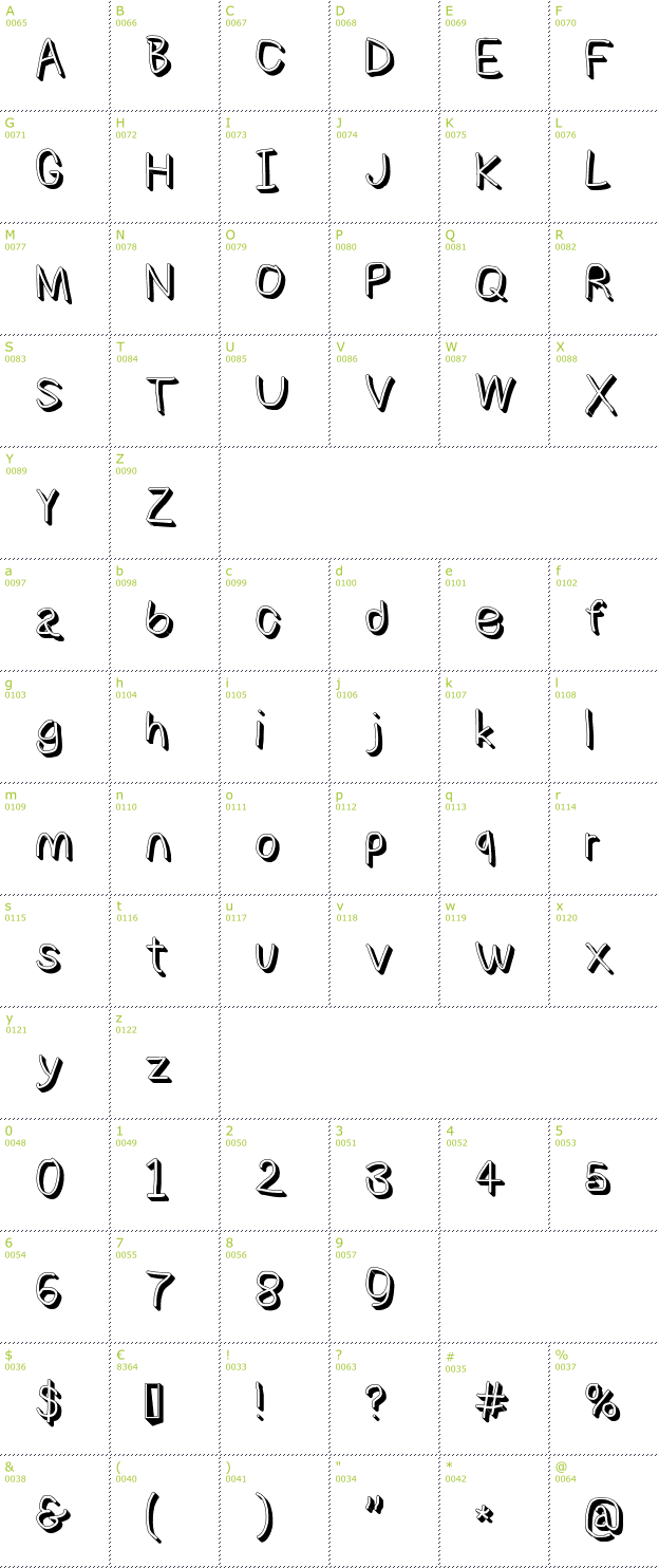 Character Mini-Map: NumbBunny Shadow font