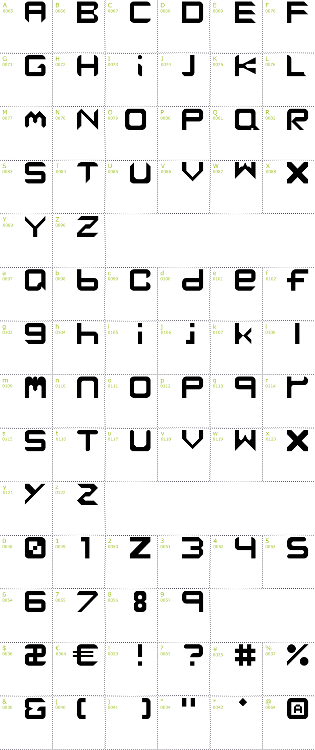 Character Mini-Map: Bwahh font