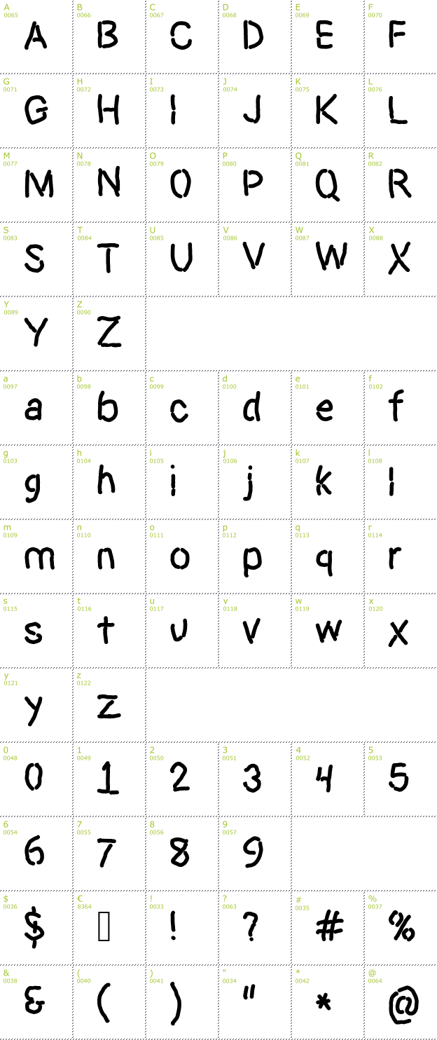 Character Mini-Map: Dictator font