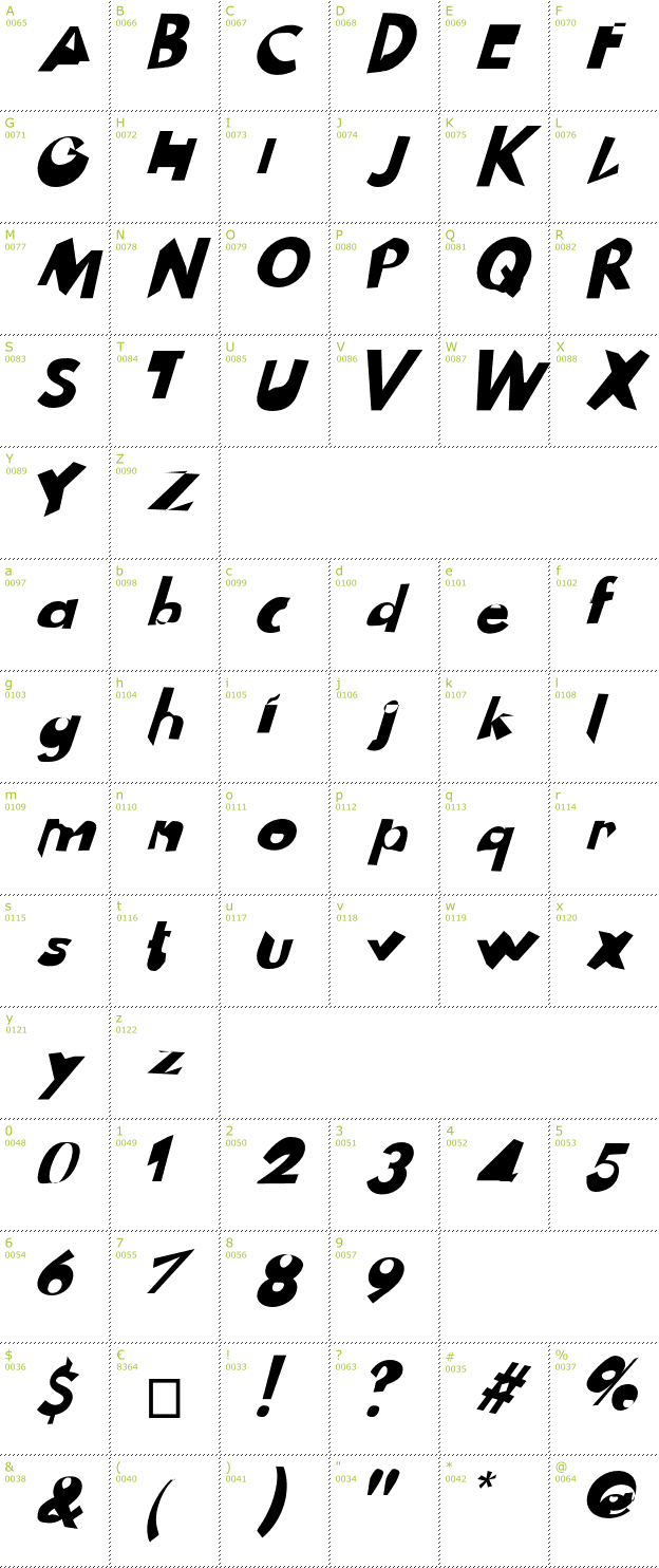 Character Mini-Map: Drag You Down font