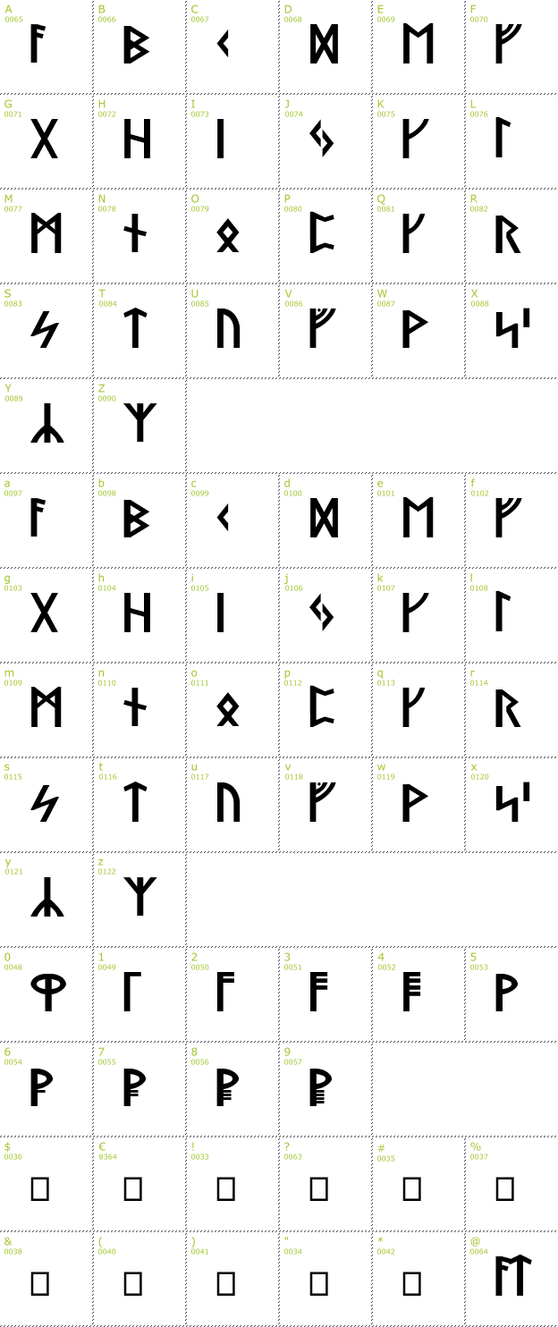 Character Mini-Map: Stormning font