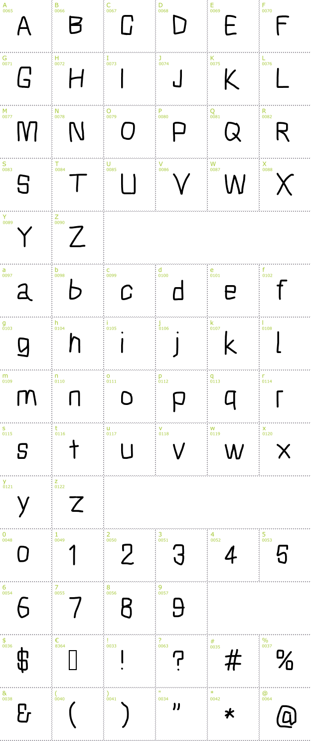 Character Mini-Map: Squarish font