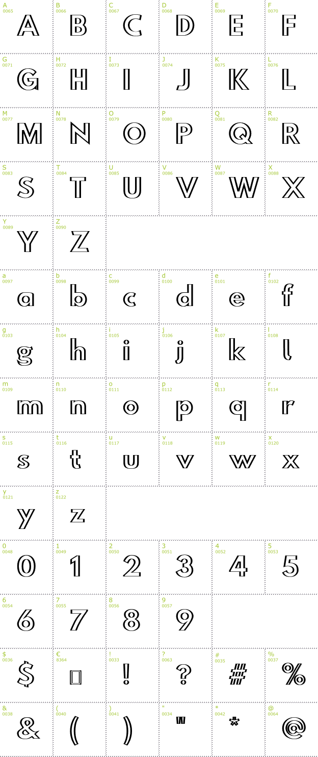 Character Mini-Map: Hussar Outliner font