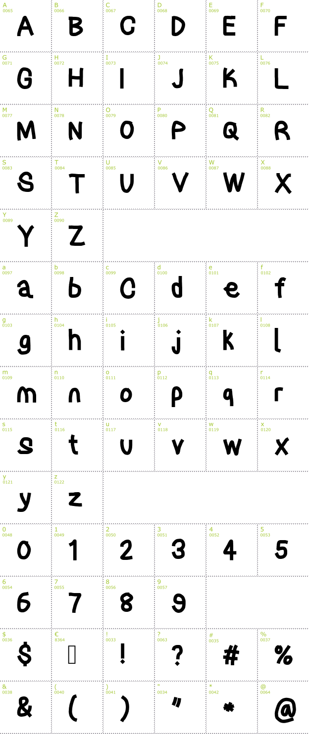 Character Mini-Map: Tape font