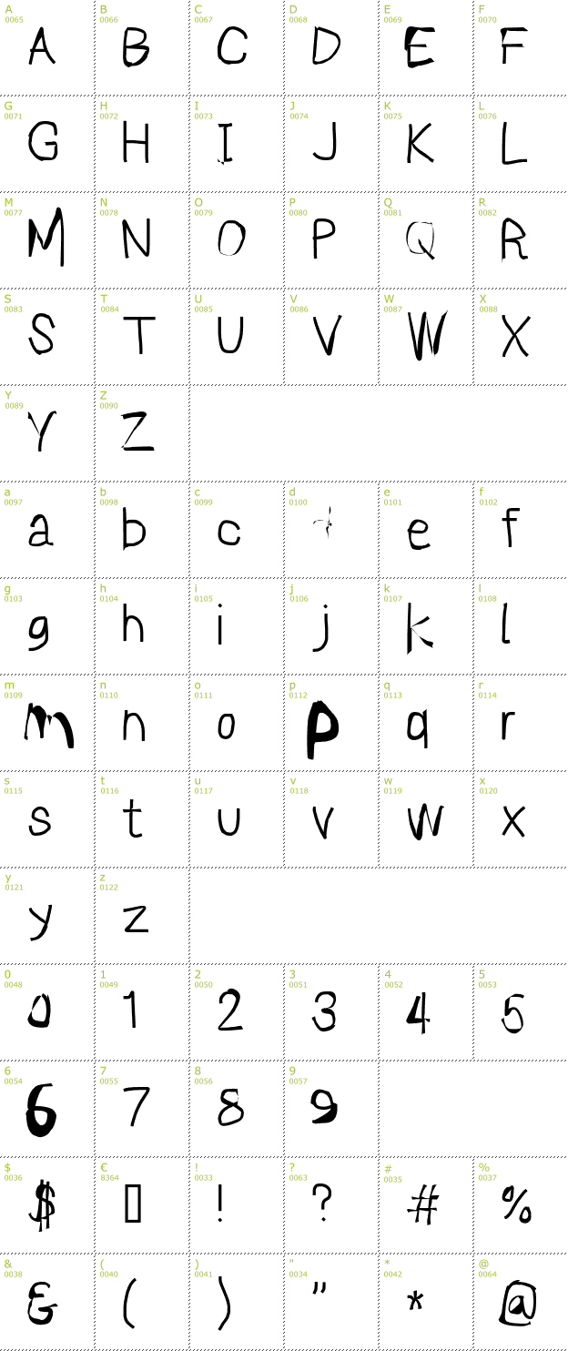 Character Mini-Map: Sprayer font