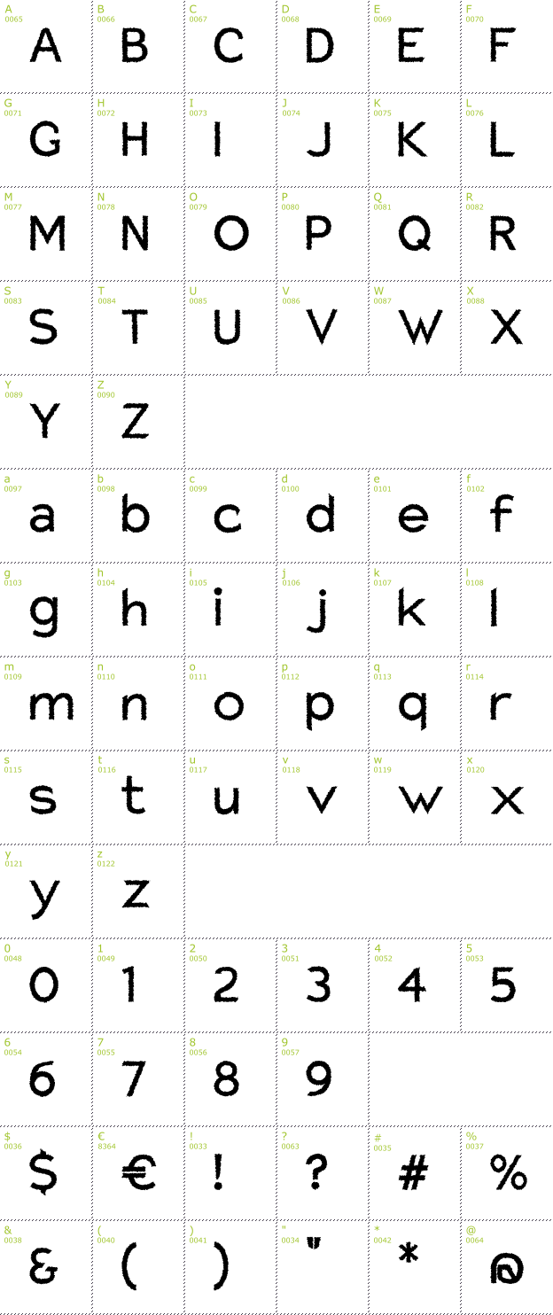 Character Mini-Map: Charger Distortion font