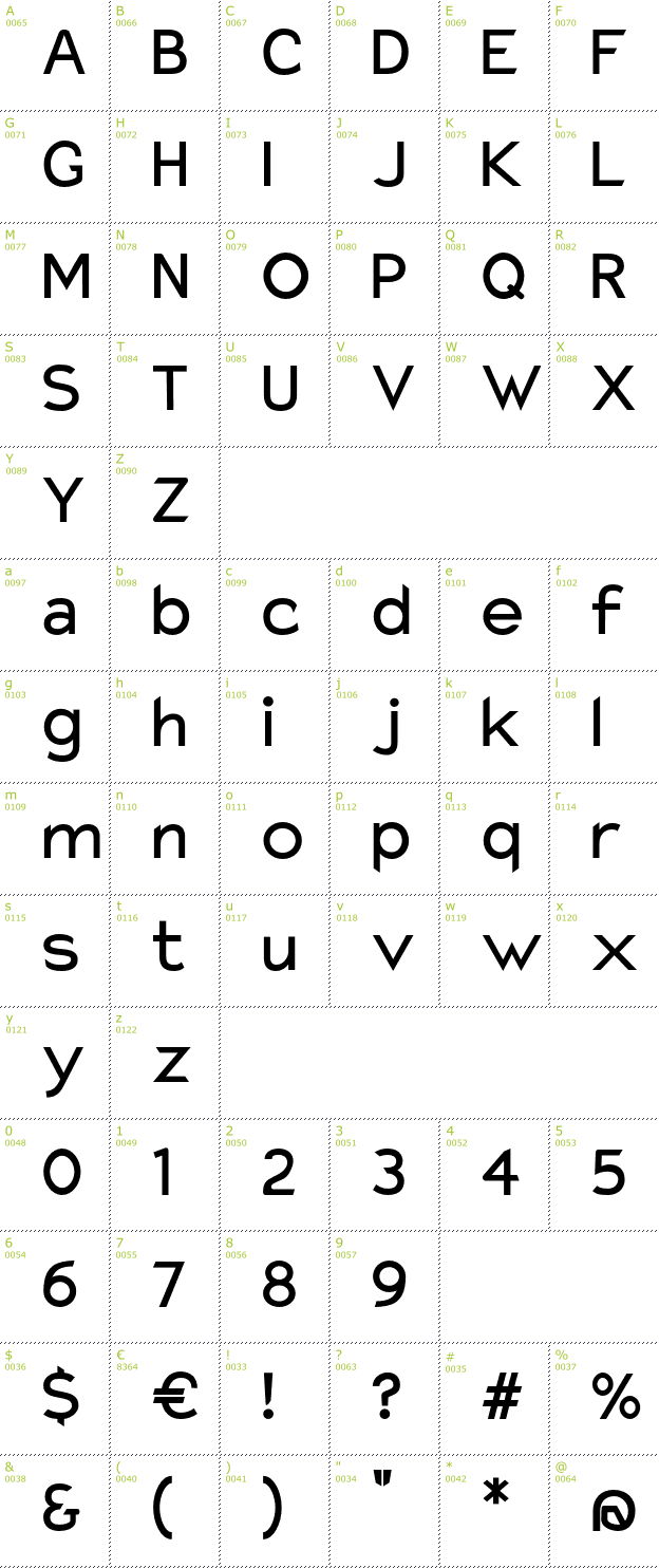 Character Mini-Map: Charger Monospace font