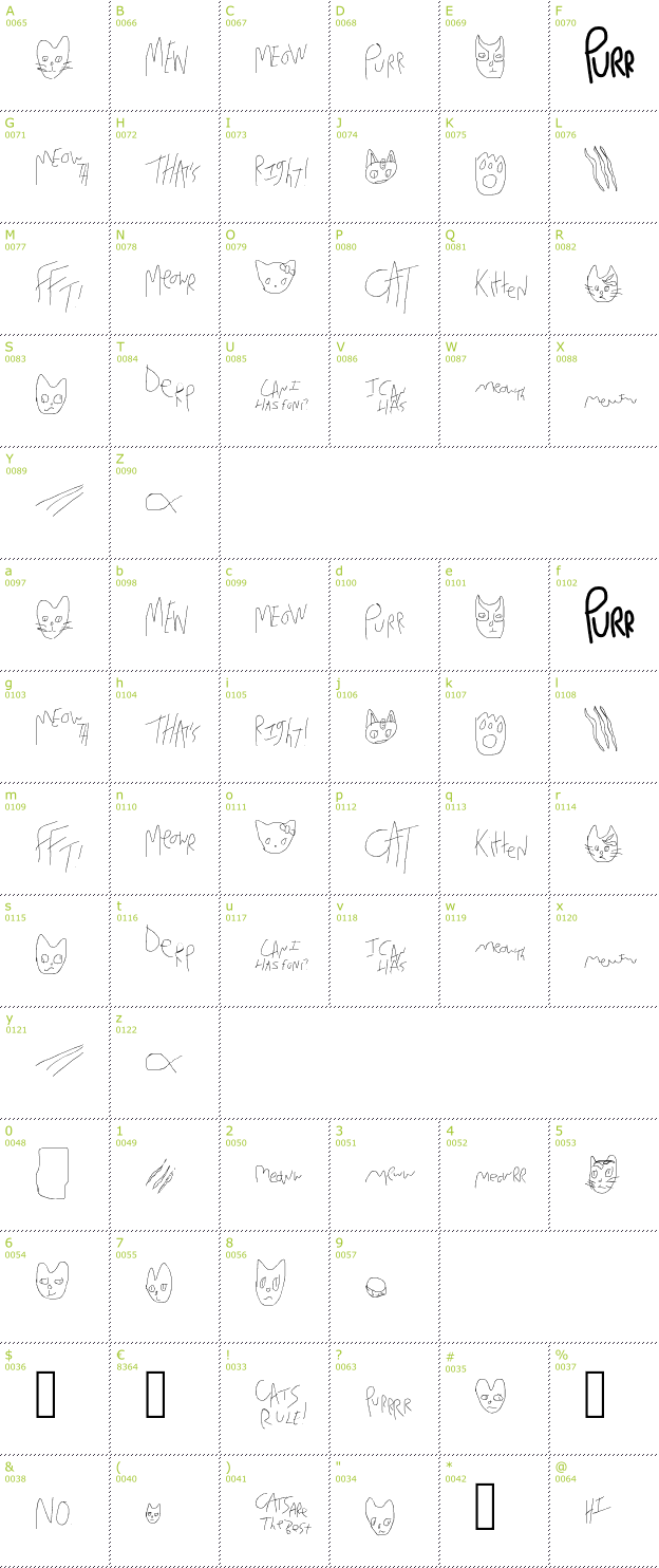 Character Mini-Map: Mew Too CatDings font