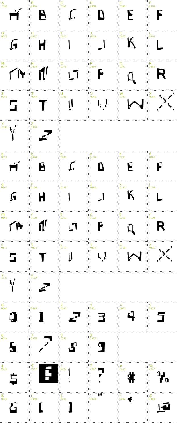 Character Mini-Map: err0r font