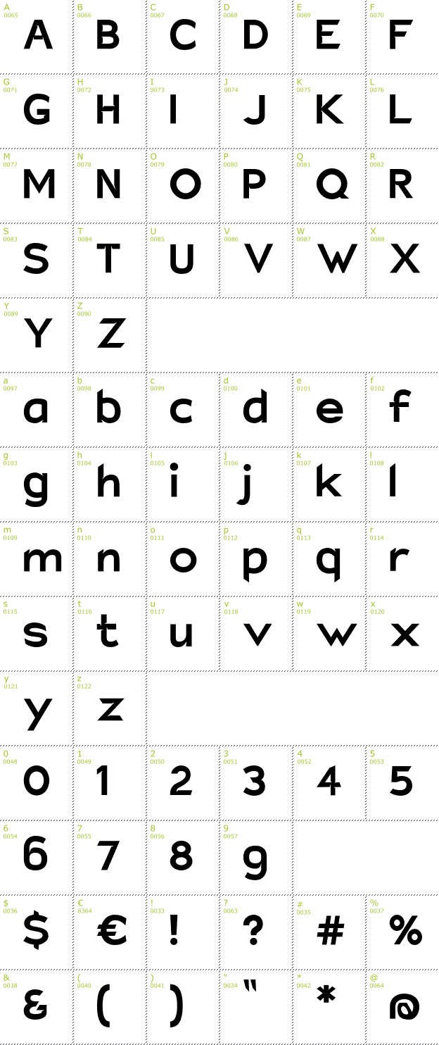 Character Mini-Map: Charger Eco font