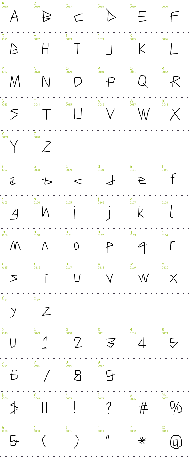 Character Mini-Map: Caveman font