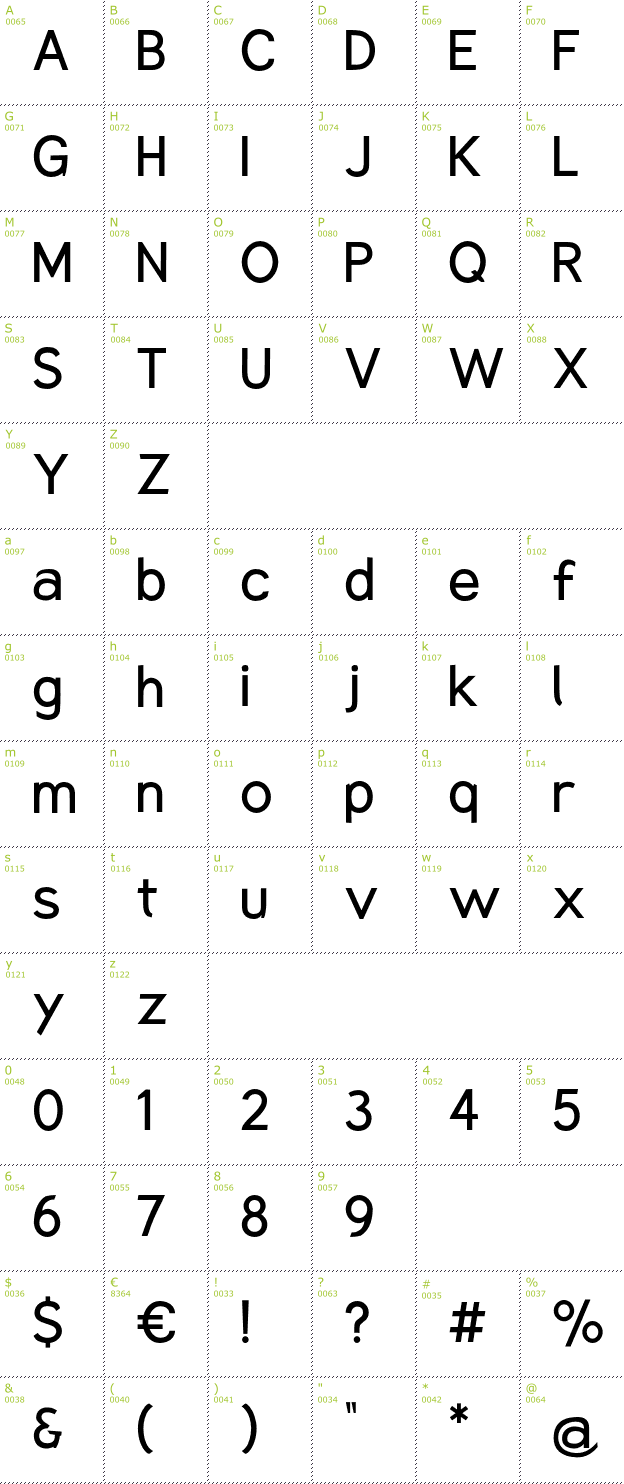 Character Mini-Map: Rabbid Highway Sign VII font