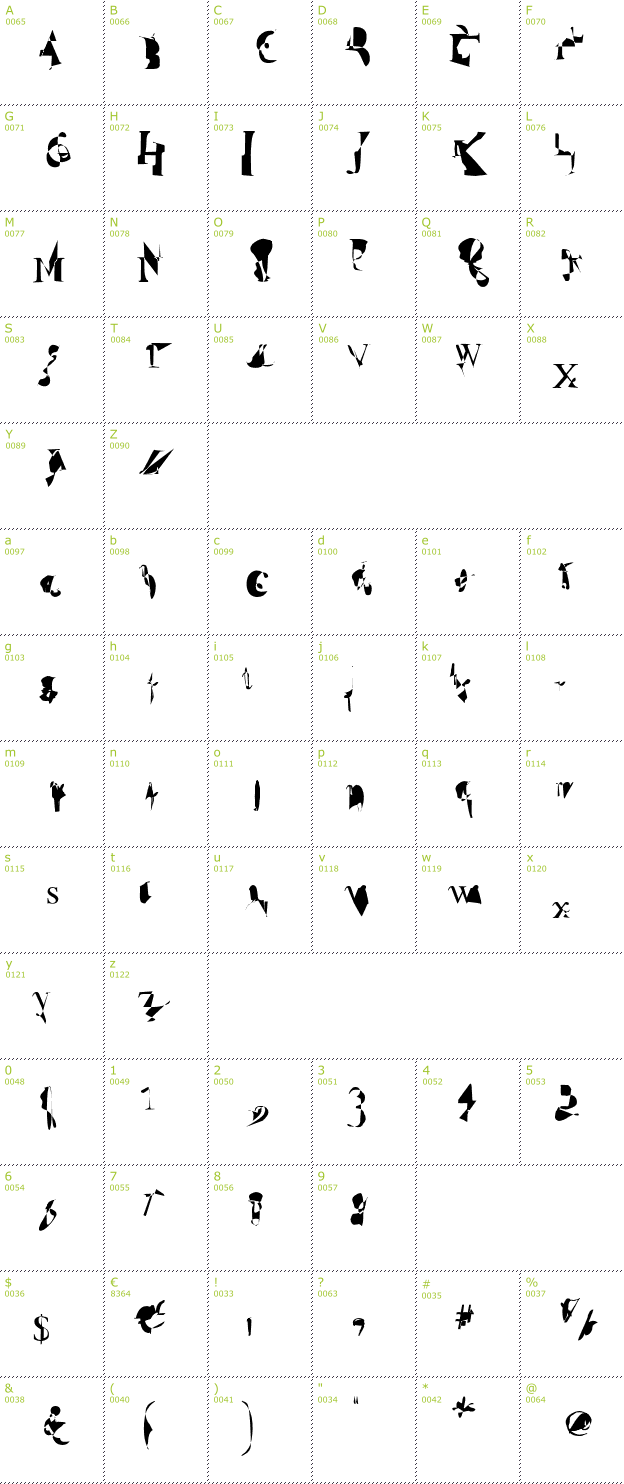Character Mini-Map: Zinc font