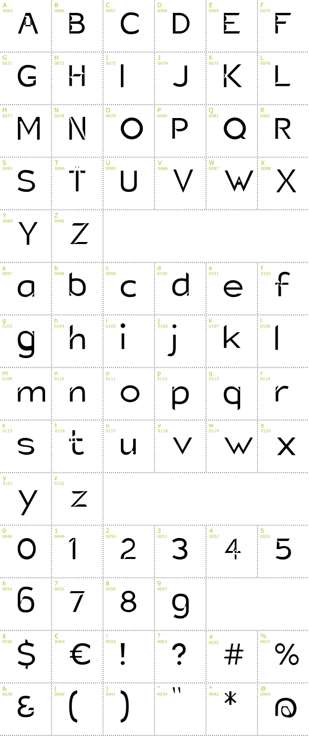Character Mini-Map: Charger Static font