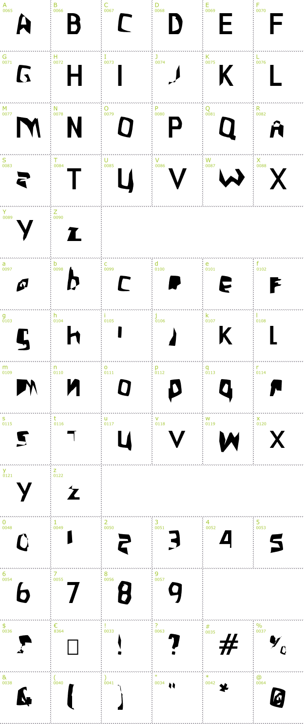 Character Mini-Map: Crazy Punk font