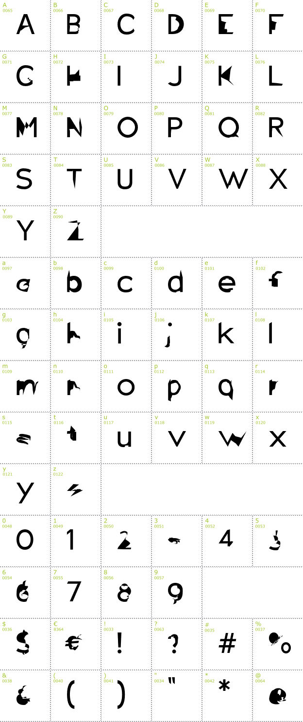 Character Mini-Map: Distorted Sans font