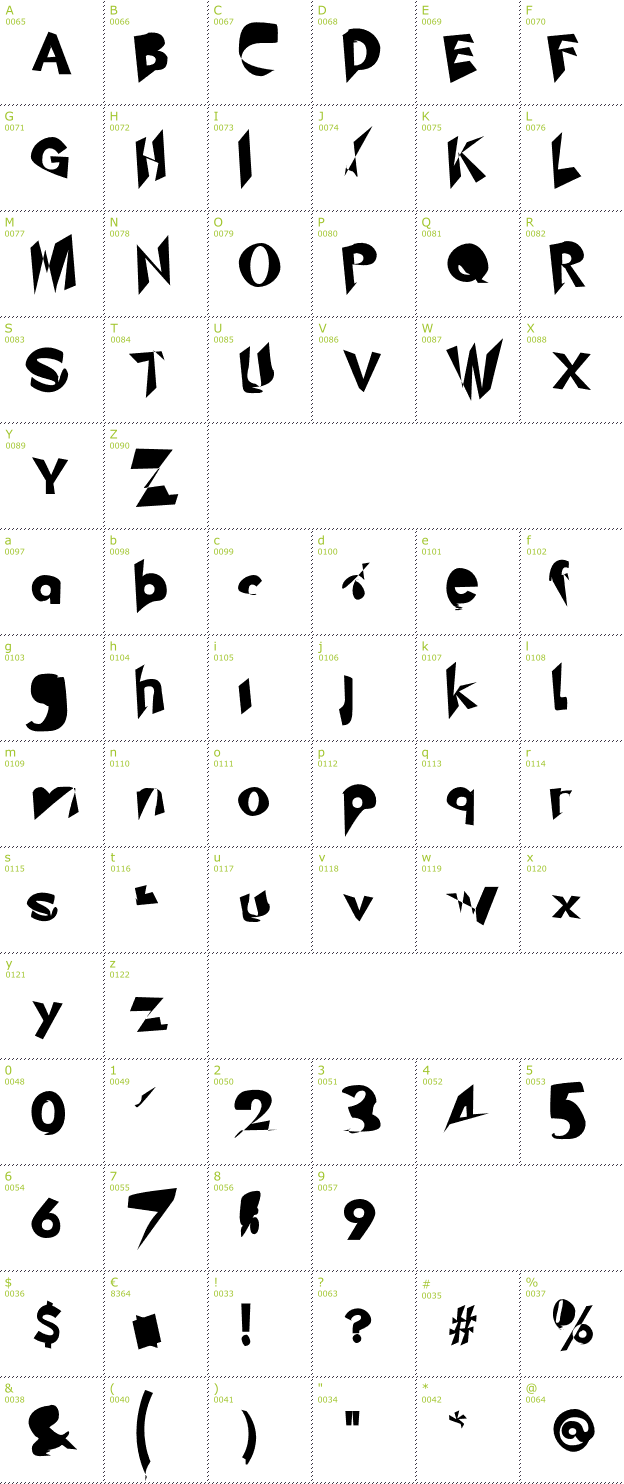 Character Mini-Map: Chaingun font