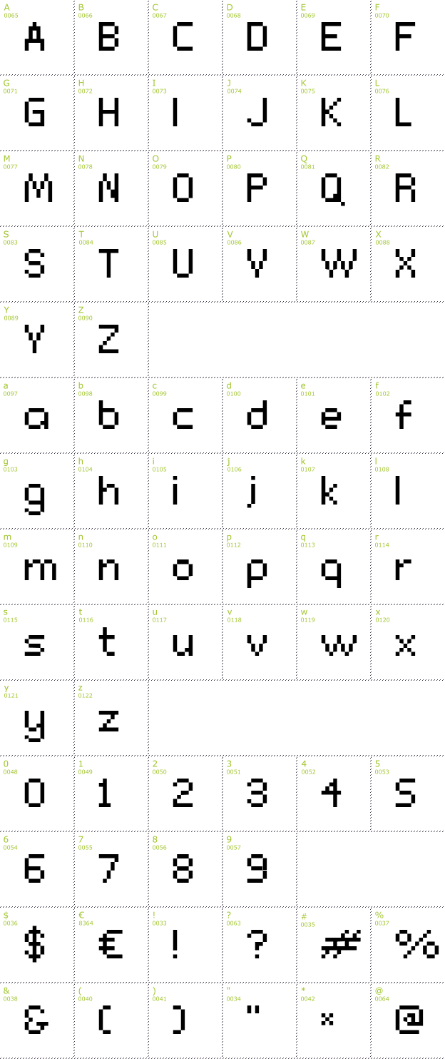 Character Mini-Map: Connection font