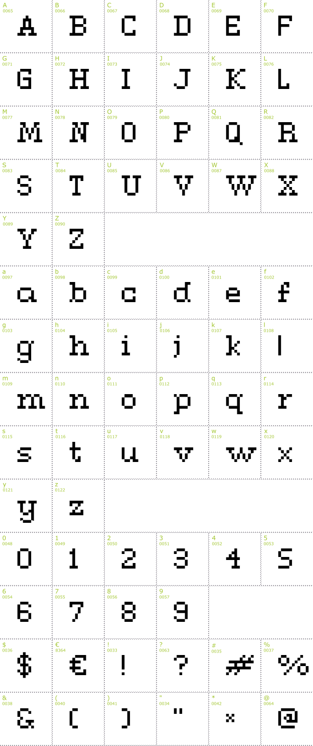 Character Mini-Map: Connection Serif font