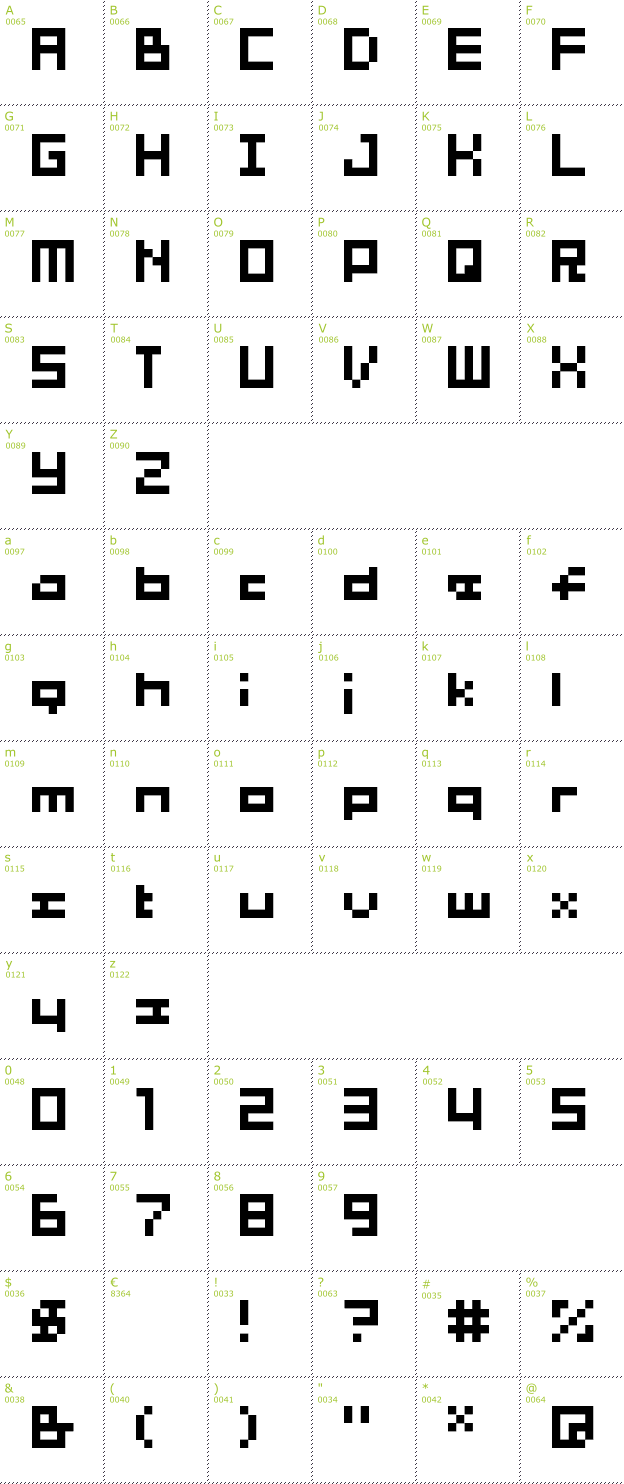 Character Mini-Map: 04b_03b font