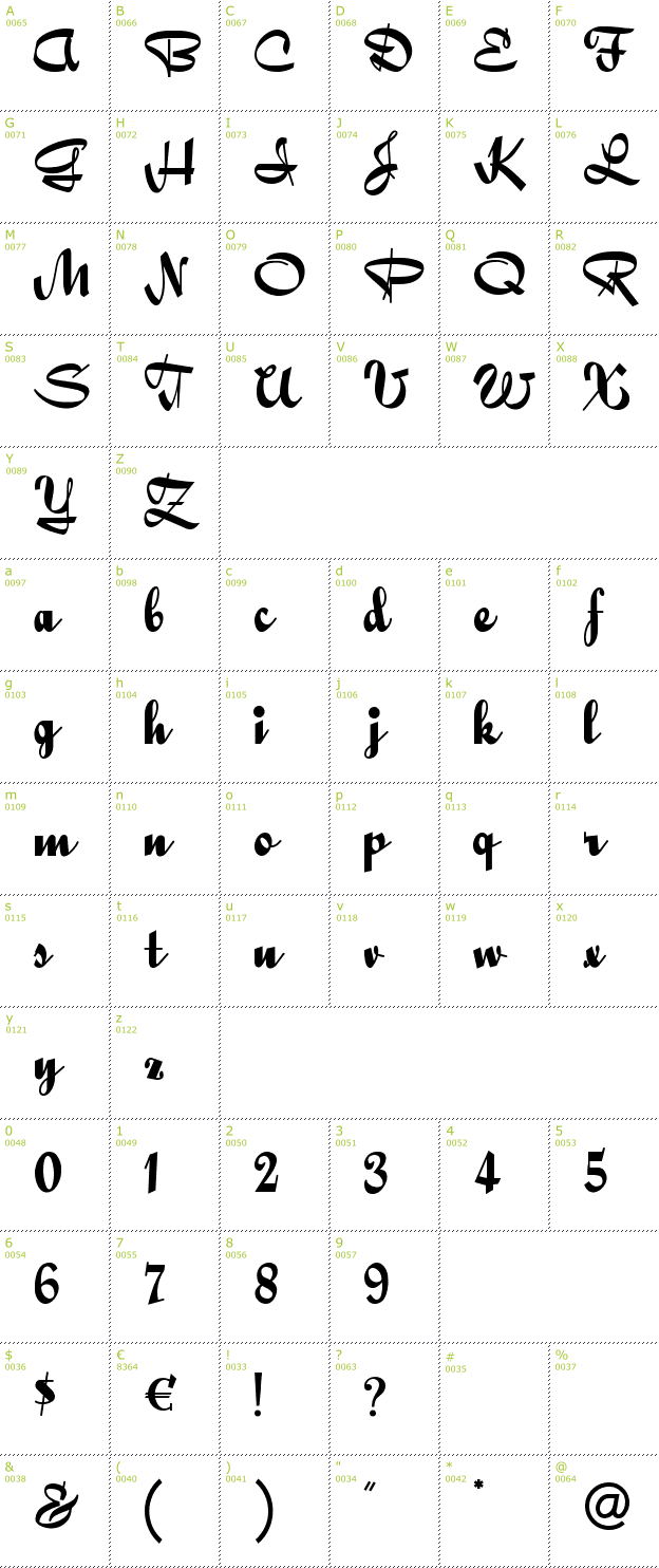 Character Mini-Map: QuigleyWiggly font