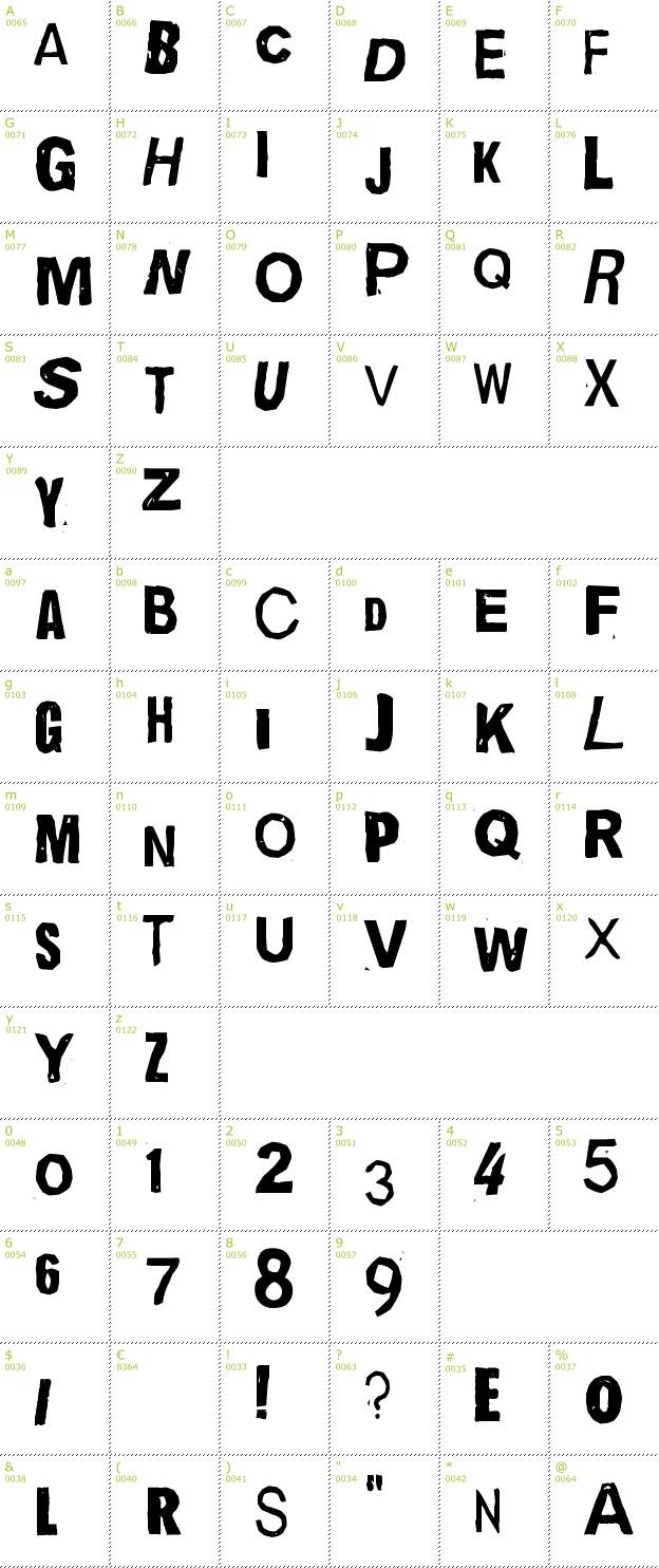 Character Mini-Map: Quick end Jerk font