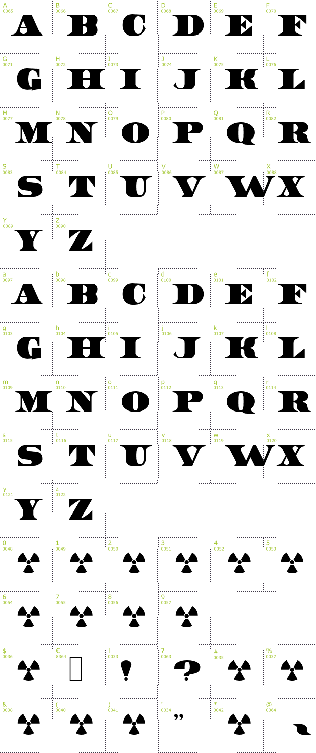 Character Mini-Map: United States (Dollar) font