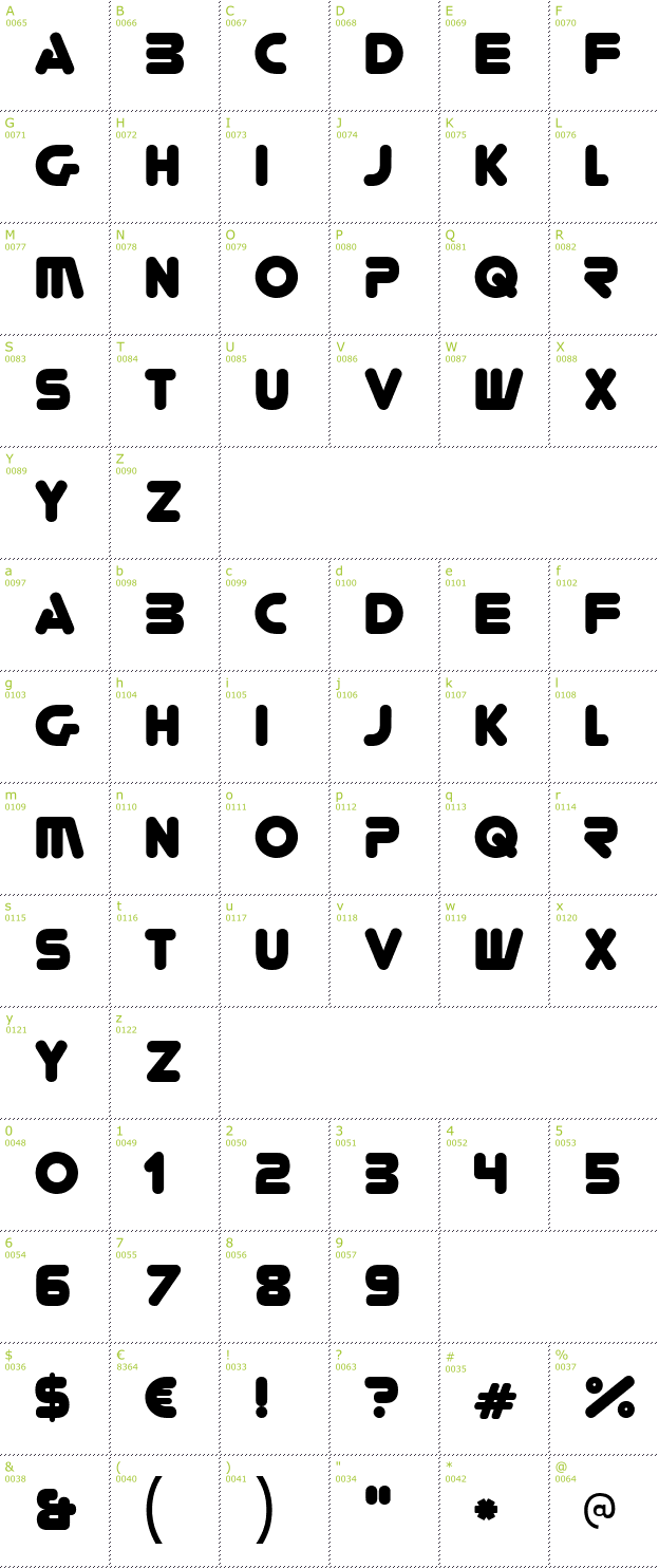 Character Mini-Map: You're Gone font
