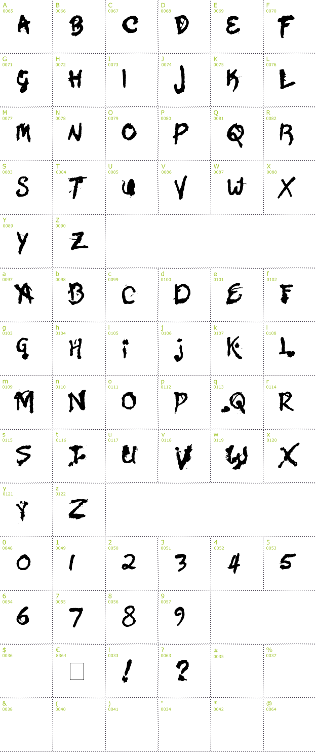 Character Mini-Map: Zona Armada font