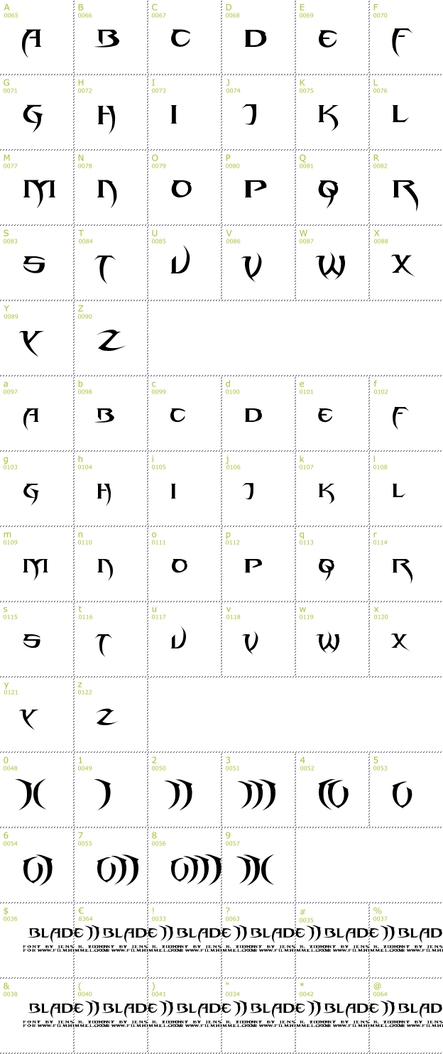 Character Mini-Map: Blade II font