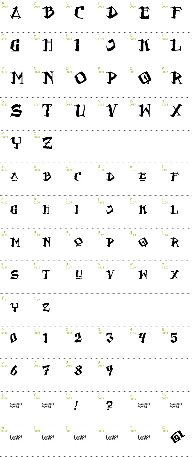 Character Mini-Map: Flat Earth Scribe font
